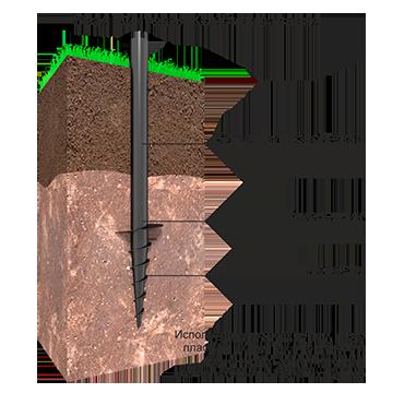 Гибрид СВС и СВН. Используются для обводненных, каменистых, сланцевых и обычных грунтов. Лопасть служит для увеличения несущей вертикальной нагрузки. Выдерживают высокие горизонтальные и вертикальные нагрузки: дома, торговые центры, пром. объекты, мосты